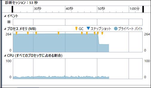 2016-02-07 11_11_05-CpuGameDanke1UAP - Microsoft Visual Studio