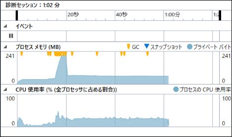 2016-02-11 20_12_39-CpuGameDanke1UAP - Microsoft Visual Studio - コピー